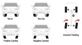 alignement quilibrage autocenter de rudder pneus. Black Bedroom Furniture Sets. Home Design Ideas